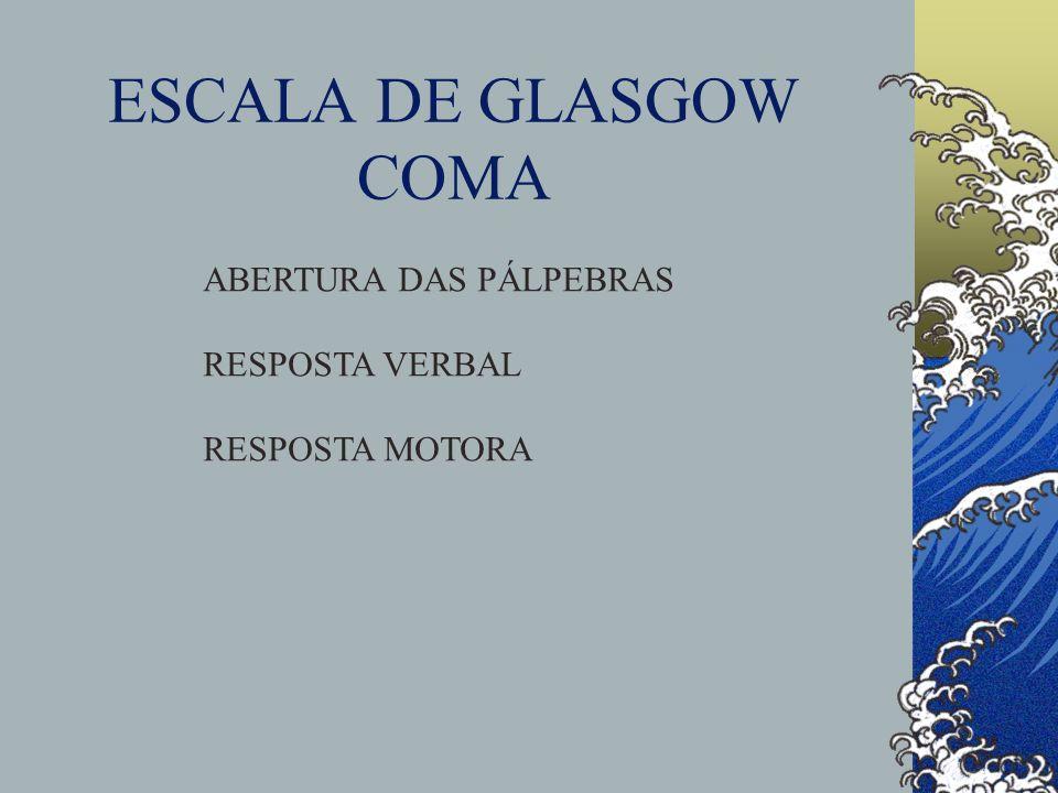 ESCALA DE GLASGOW COMA ABERTURA DAS PÁLPEBRAS RESPOSTA VERBAL