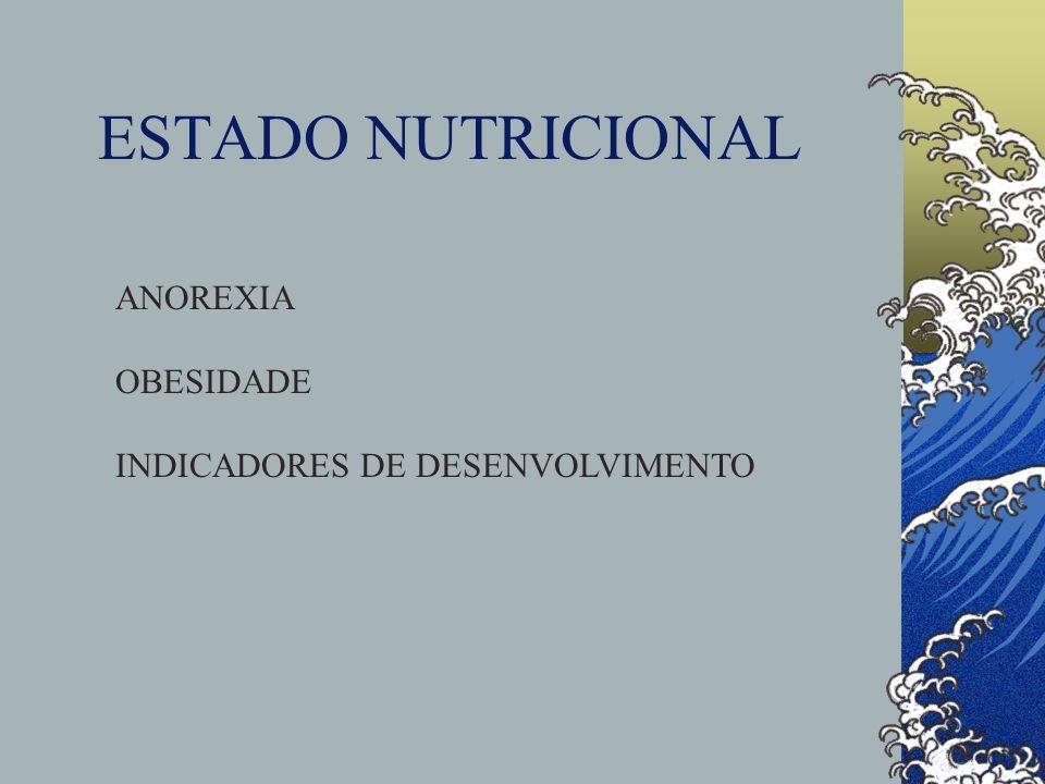 ESTADO NUTRICIONAL ANOREXIA OBESIDADE INDICADORES DE DESENVOLVIMENTO