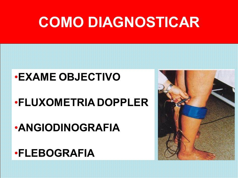 COMO DIAGNOSTICAR EXAME OBJECTIVO FLUXOMETRIA DOPPLER ANGIODINOGRAFIA