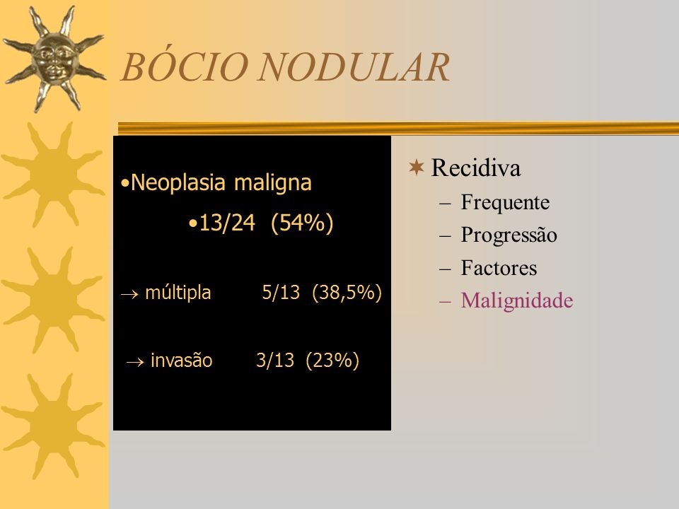 BÓCIO NODULAR Recidiva Neoplasia maligna Frequente 13/24 (54%)