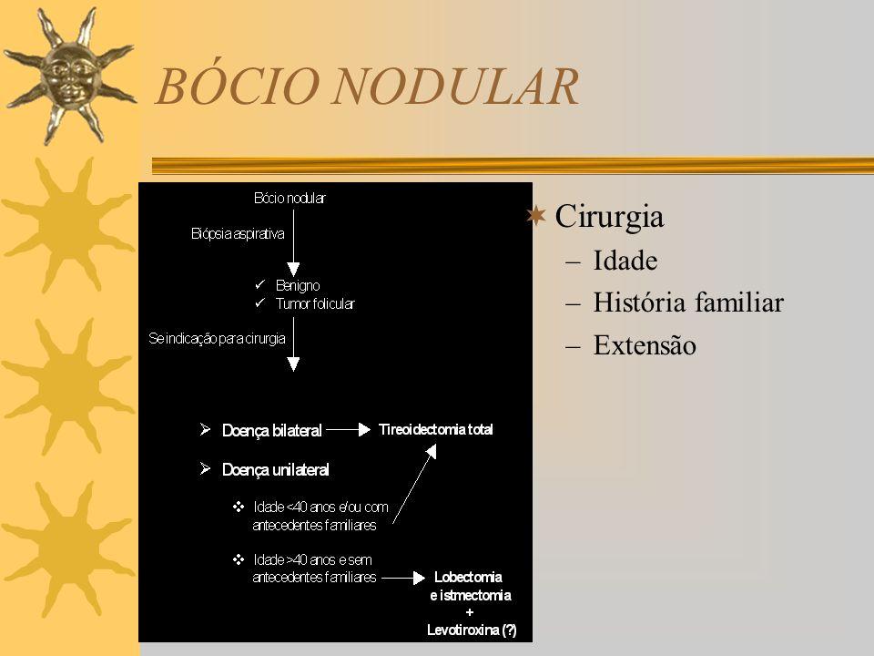BÓCIO NODULAR Cirurgia Idade História familiar Extensão