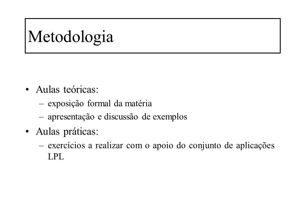 Metodologia Aulas teóricas: Aulas práticas: