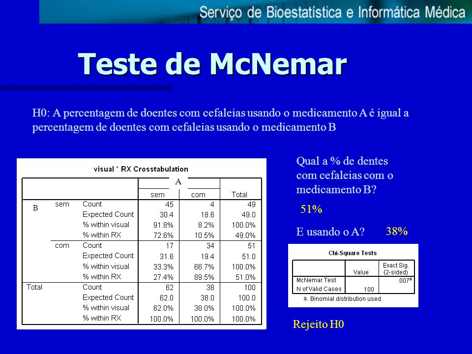 Teste de McNemar