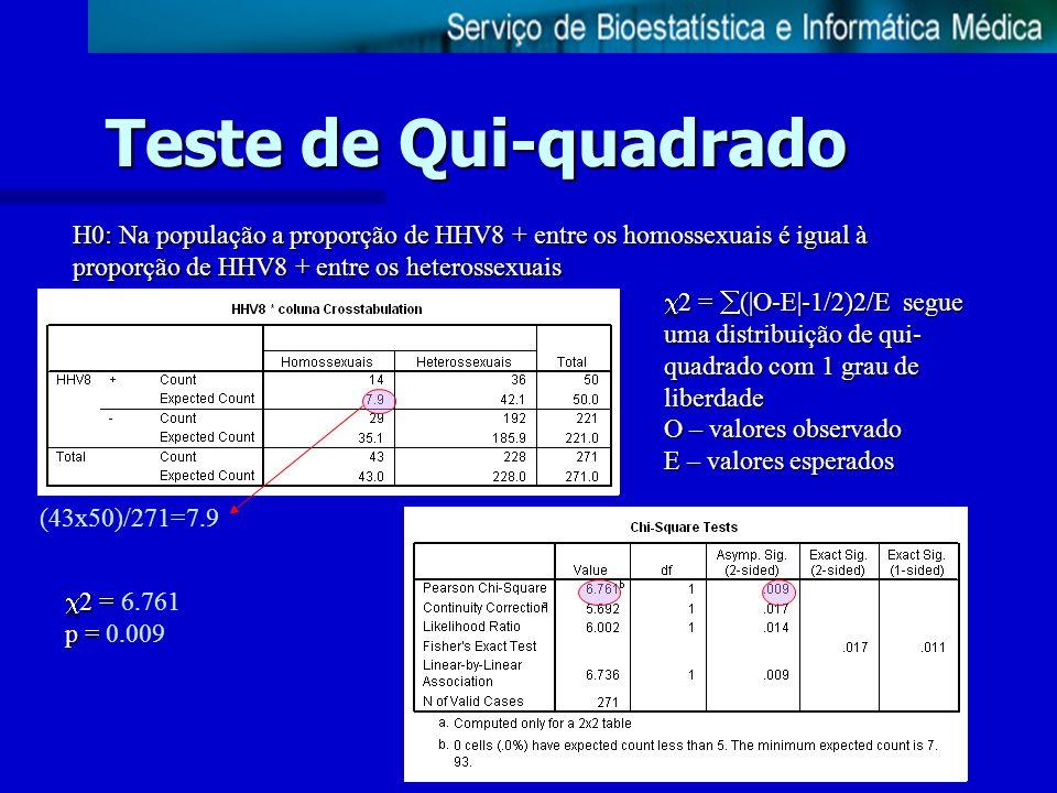 Teste de Qui-quadrado H0: Na população a proporção de HHV8 + entre os homossexuais é igual à proporção de HHV8 + entre os heterossexuais.