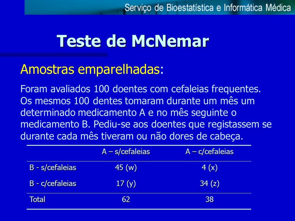Teste de McNemar Amostras emparelhadas: