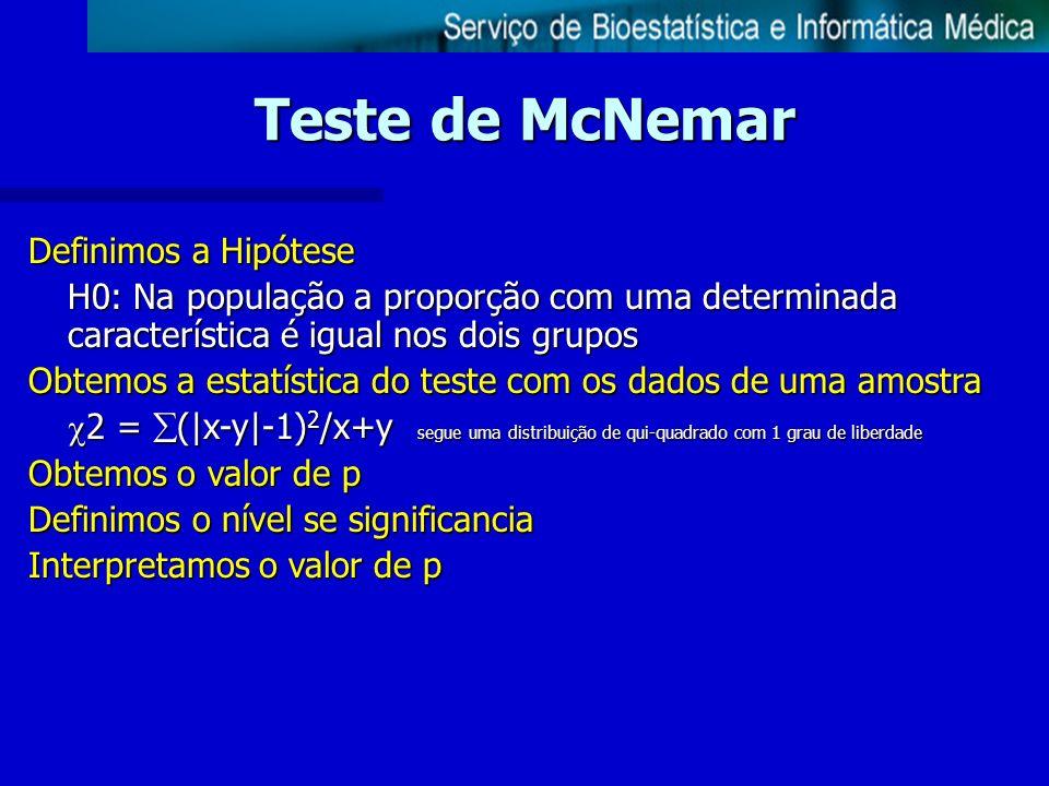 Teste de McNemar Definimos a Hipótese