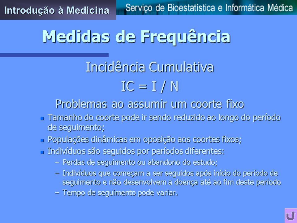 Medidas de Frequência Incidência Cumulativa IC = I / N