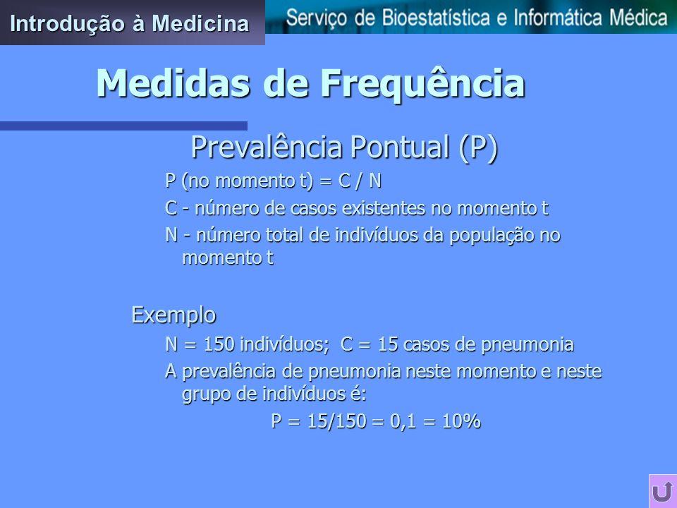 Prevalência Pontual (P)