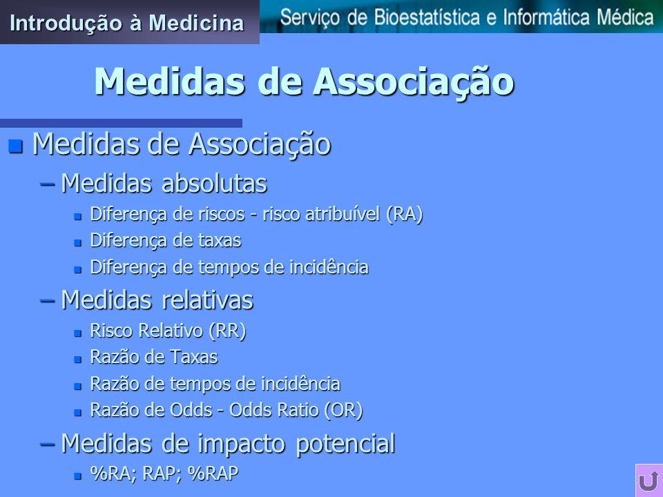 Medidas de Associação Medidas de Associação Medidas absolutas