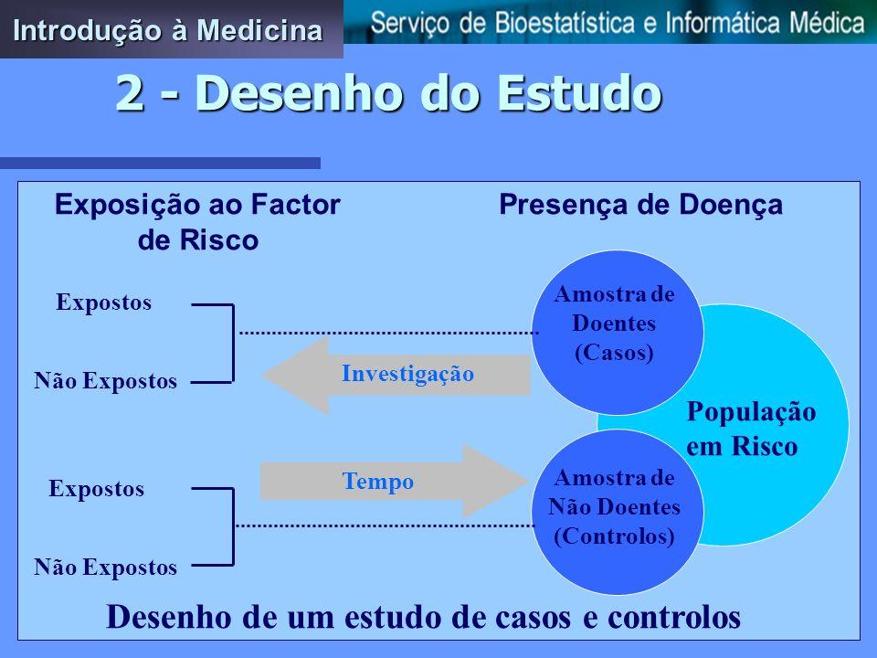 2 - Desenho do Estudo Desenho de um estudo de casos e controlos