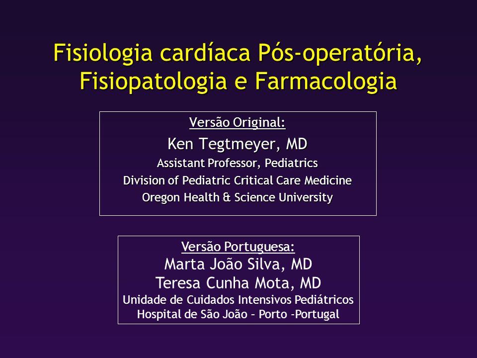 Fisiologia cardíaca Pós-operatória, Fisiopatologia e Farmacologia