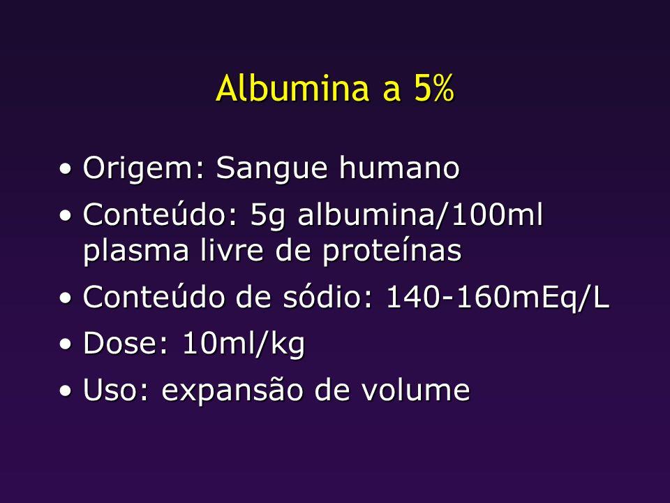 Albumina a 5% Origem: Sangue humano
