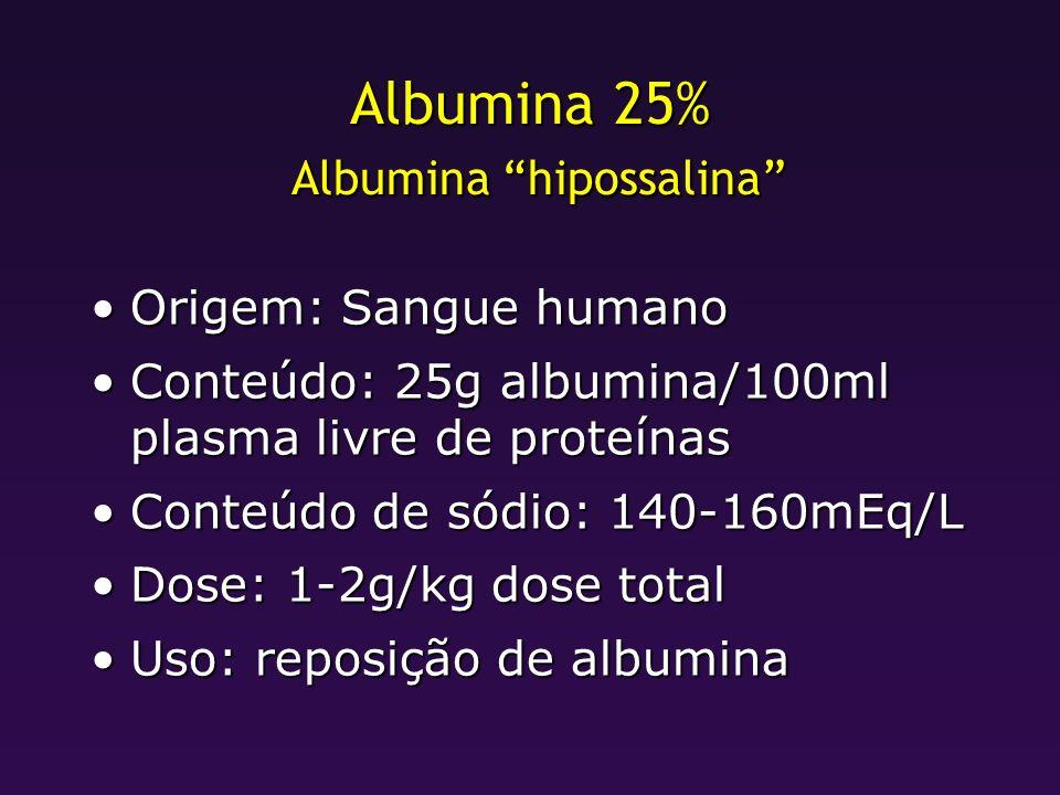 Albumina 25% Albumina hipossalina