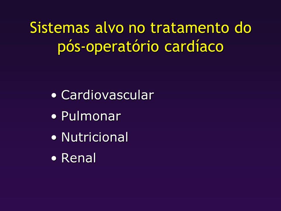 Sistemas alvo no tratamento do pós-operatório cardíaco