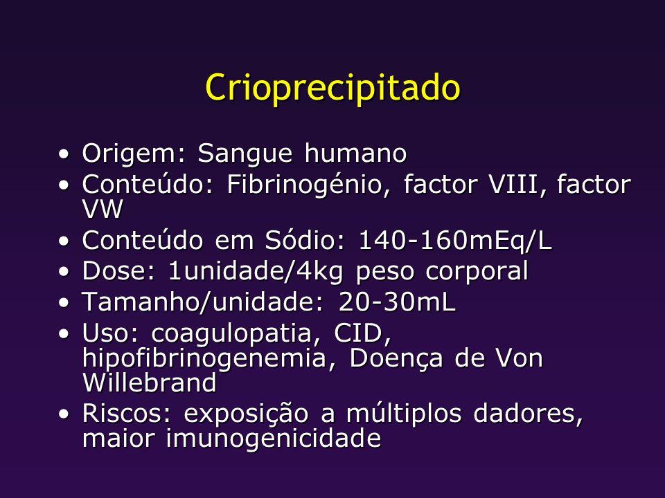 Crioprecipitado Origem: Sangue humano