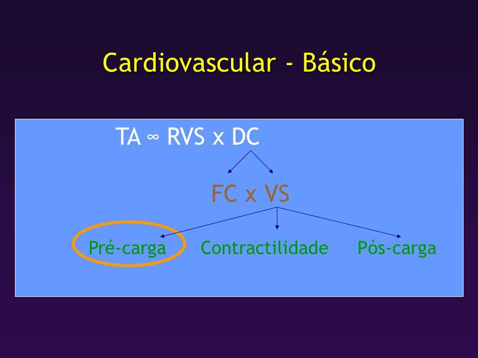 Cardiovascular - Básico
