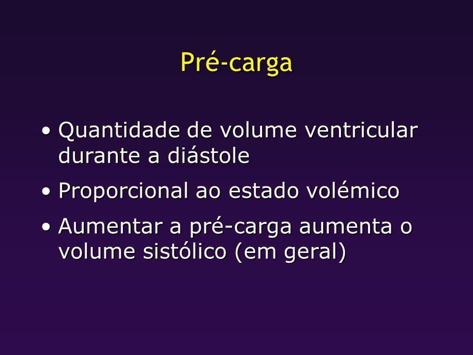 Pré-carga Quantidade de volume ventricular durante a diástole