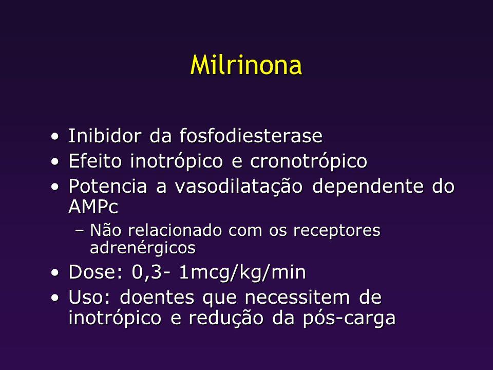Milrinona Inibidor da fosfodiesterase Efeito inotrópico e cronotrópico