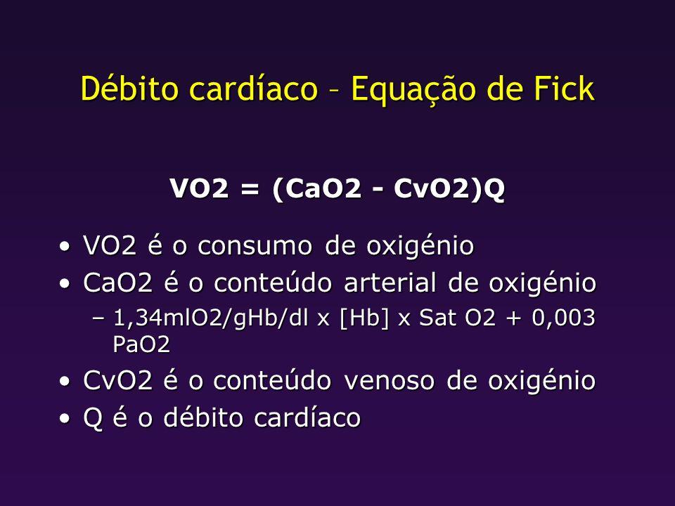 Débito cardíaco – Equação de Fick