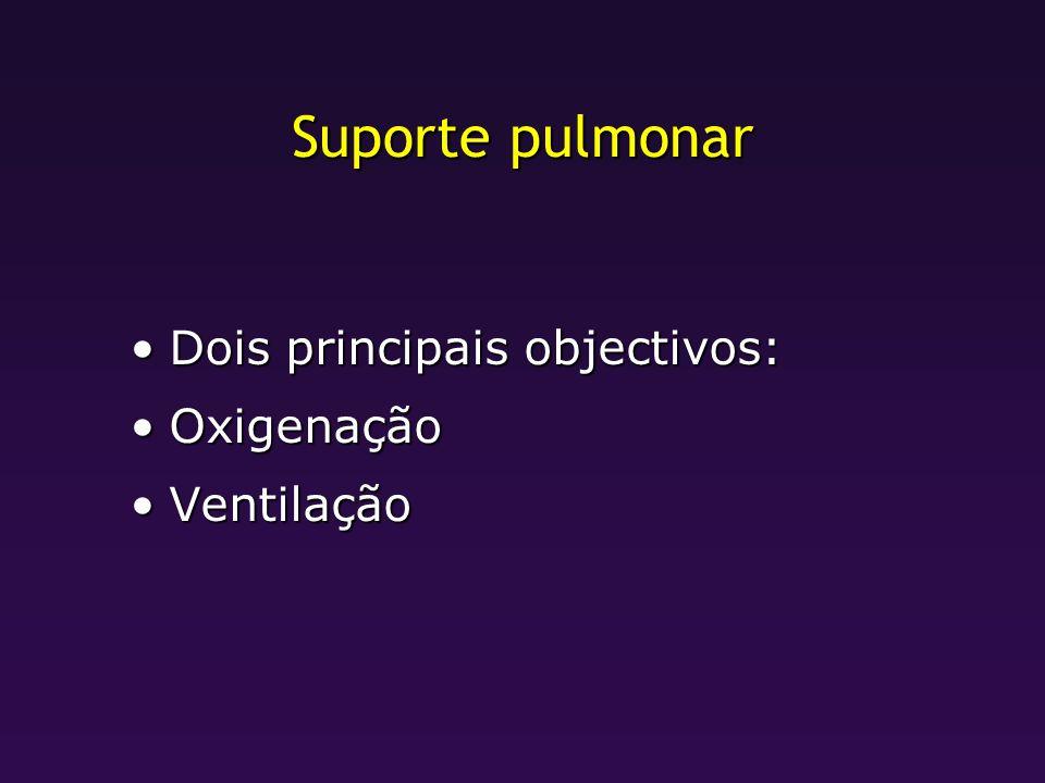 Suporte pulmonar Dois principais objectivos: Oxigenação Ventilação