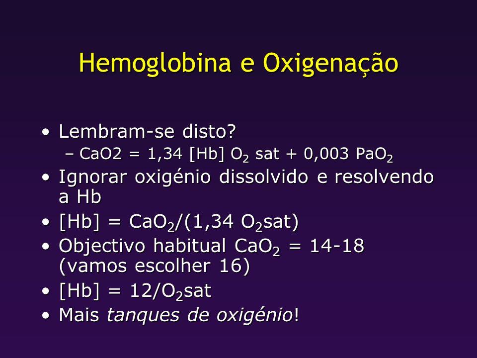 Hemoglobina e Oxigenação