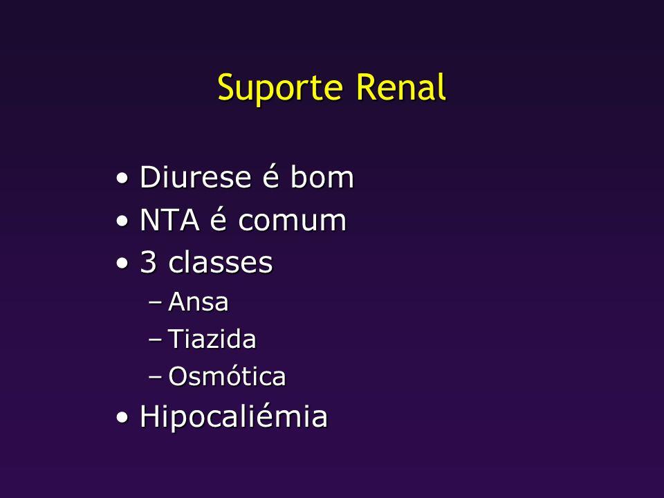 Suporte Renal Diurese é bom NTA é comum 3 classes Hipocaliémia Ansa
