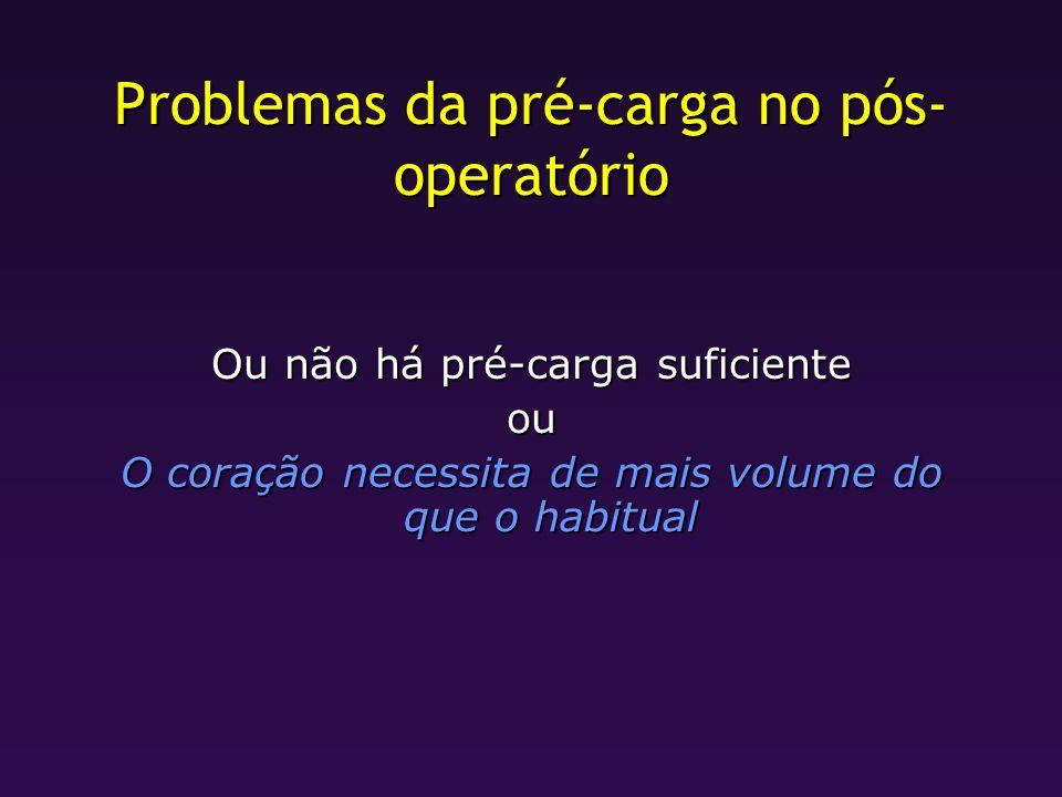 Problemas da pré-carga no pós-operatório