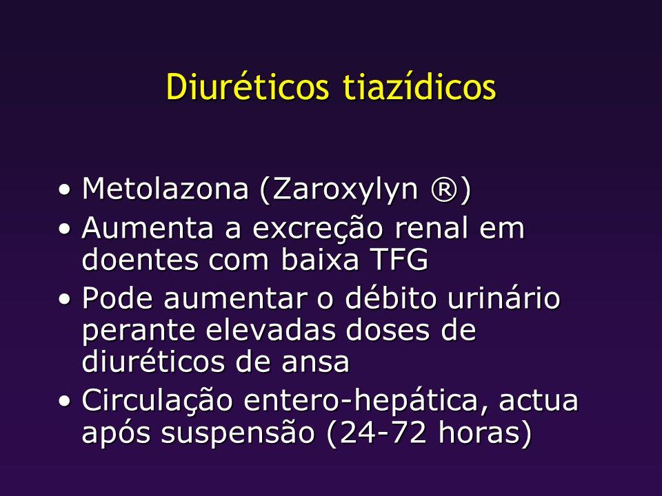 Diuréticos tiazídicos