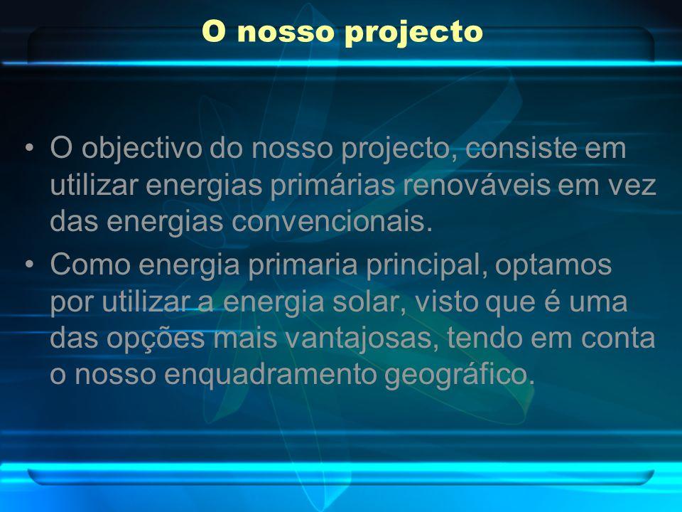 O nosso projecto O objectivo do nosso projecto, consiste em utilizar energias primárias renováveis em vez das energias convencionais.