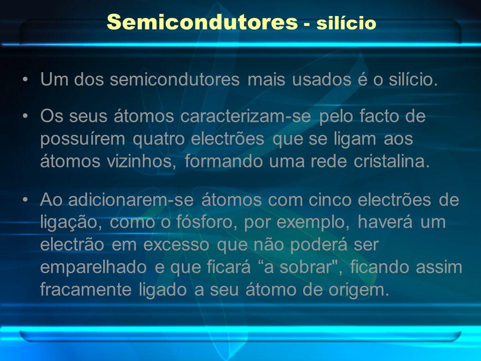 Semicondutores - silício
