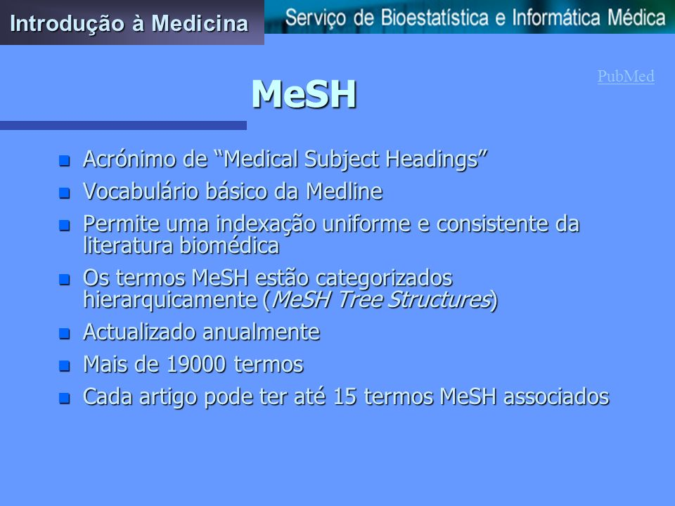 MeSH Introdução à Medicina Acrónimo de Medical Subject Headings