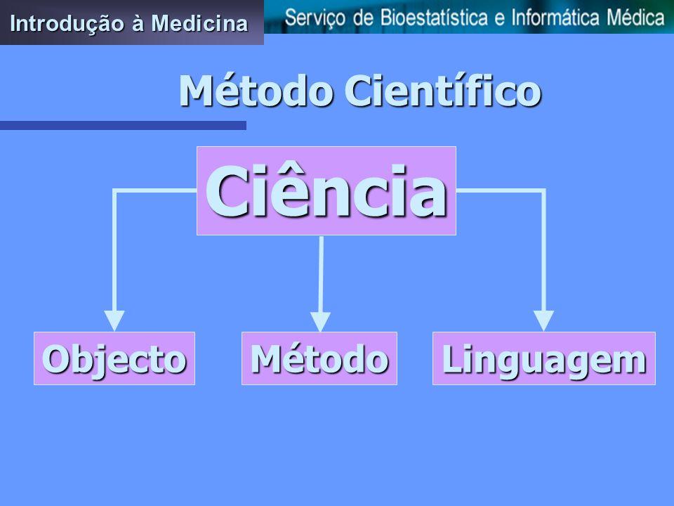 Ciência Método Científico Objecto Método Linguagem