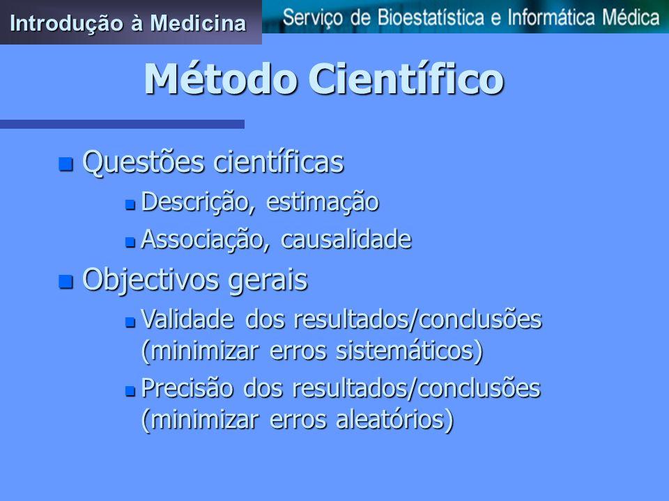 Método Científico Questões científicas Objectivos gerais