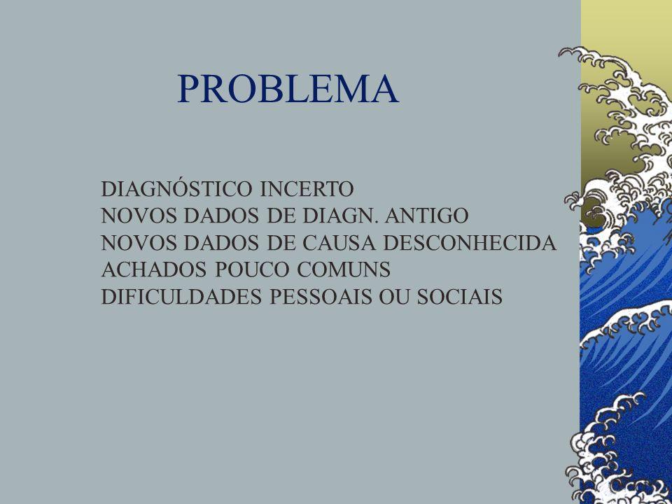 PROBLEMA DIAGNÓSTICO INCERTO NOVOS DADOS DE DIAGN. ANTIGO
