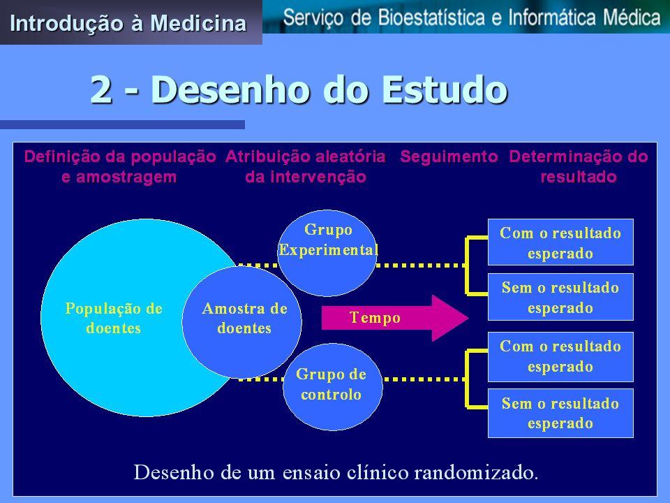 Introdução à Medicina 2 - Desenho do Estudo