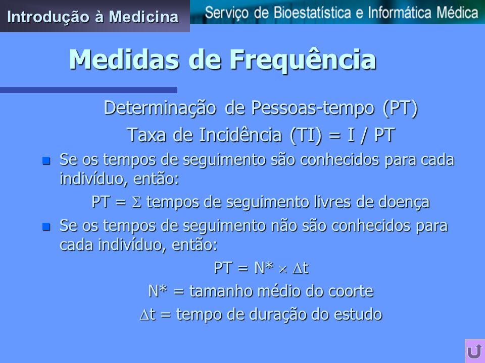 Medidas de Frequência Determinação de Pessoas-tempo (PT)