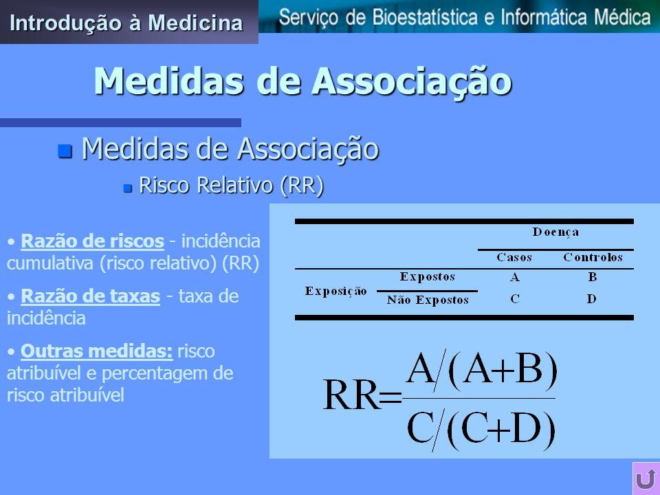 Medidas de Associação Medidas de Associação Introdução à Medicina