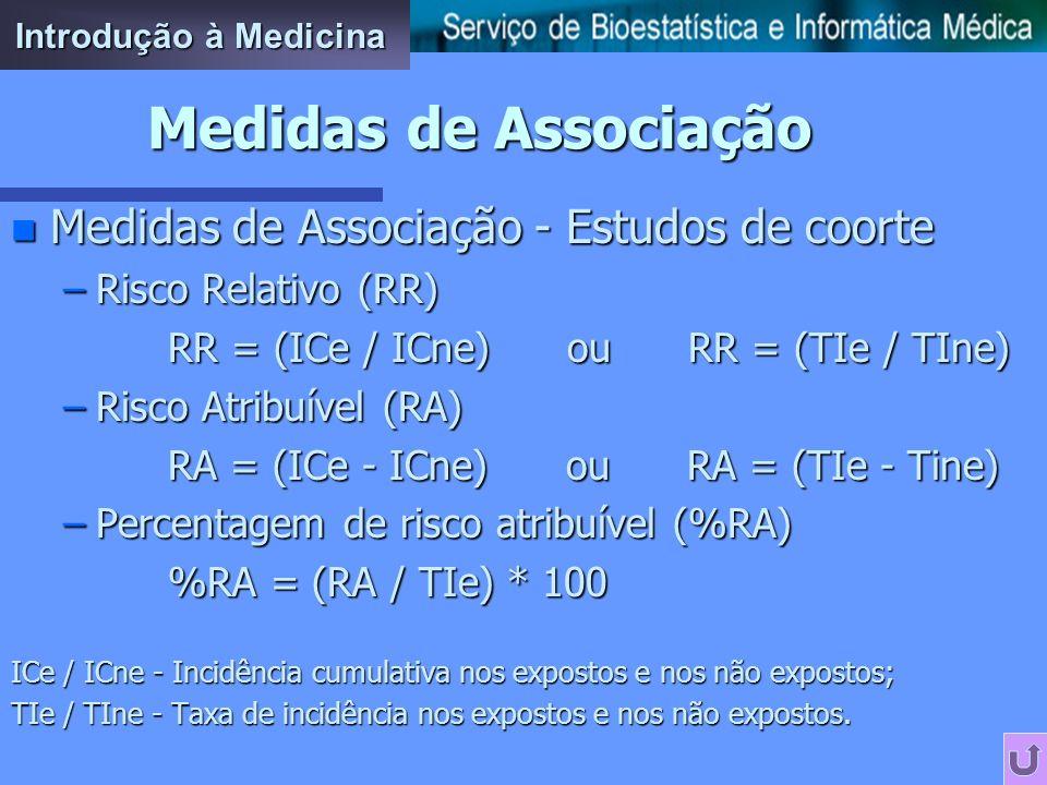 Medidas de Associação Medidas de Associação - Estudos de coorte