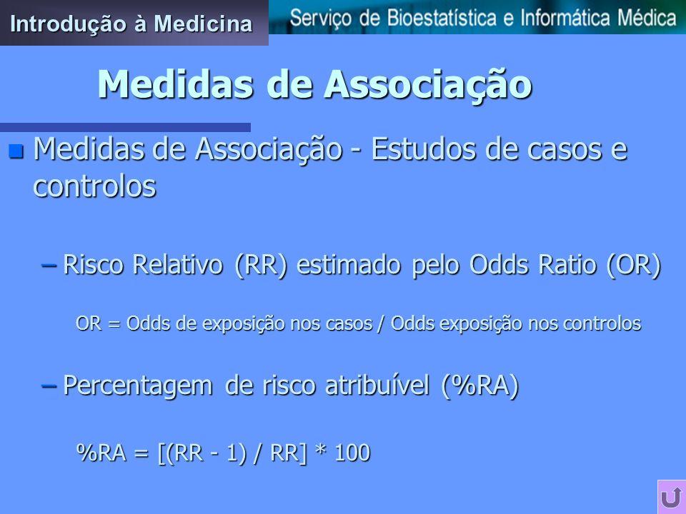 Introdução à Medicina Medidas de Associação. Medidas de Associação - Estudos de casos e controlos.