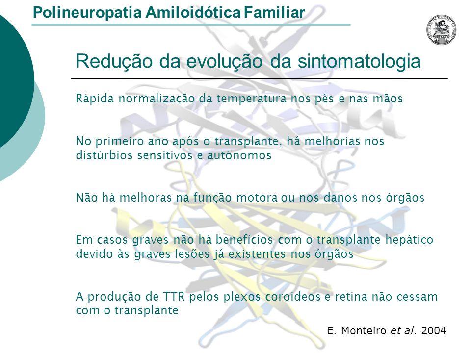 Redução da evolução da sintomatologia