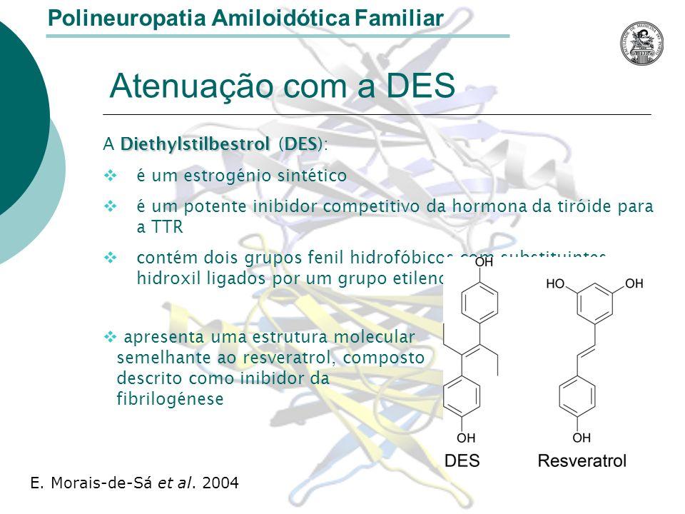Polineuropatia Amiloidótica Familiar