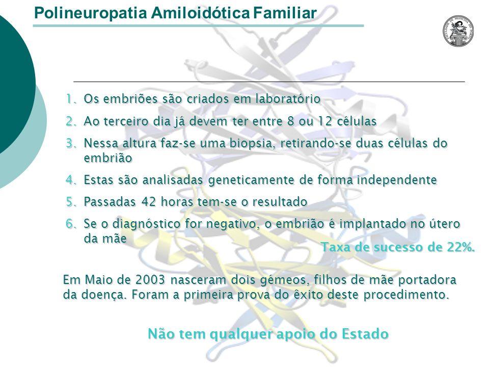 Polineuropatia Amiloidótica Familiar Não tem qualquer apoio do Estado