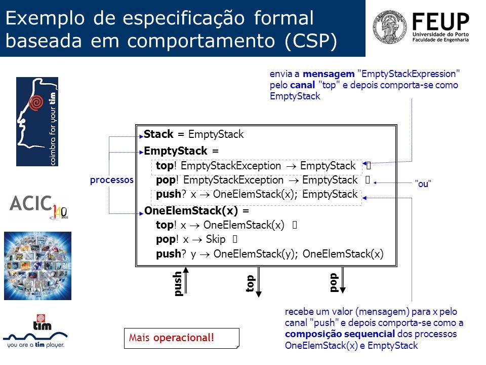 Exemplo de especificação formal baseada em comportamento (CSP)