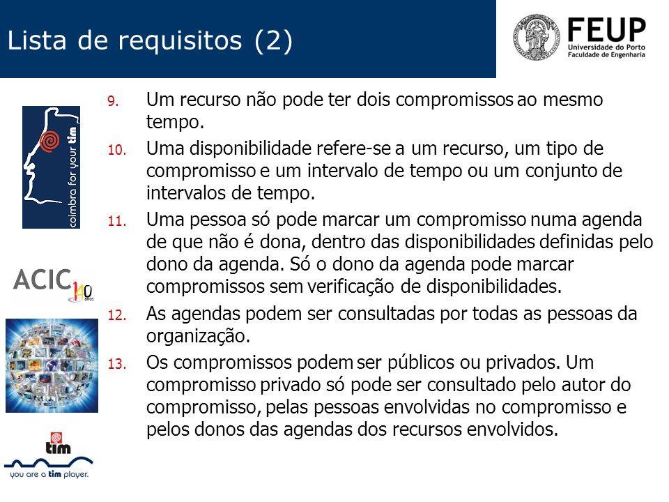 Lista de requisitos (2) Um recurso não pode ter dois compromissos ao mesmo tempo.