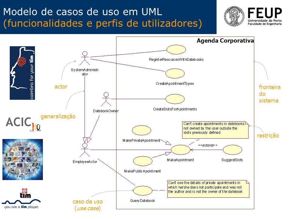 Modelo de casos de uso em UML (funcionalidades e perfis de utilizadores)