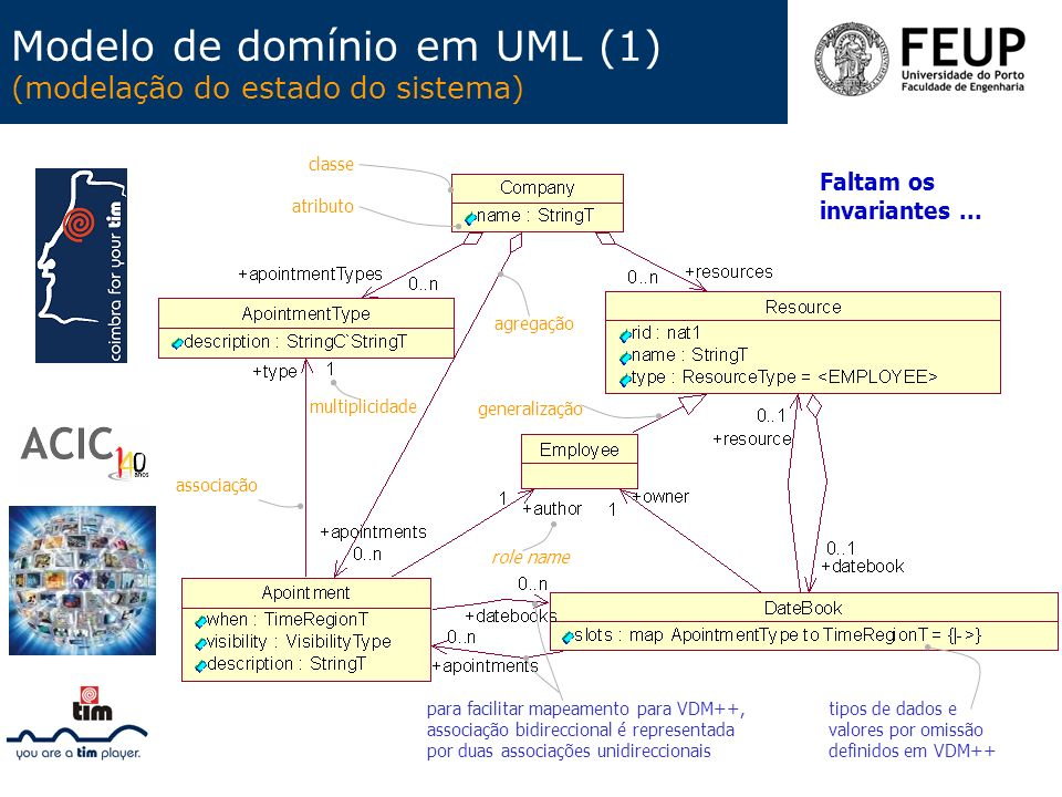 Modelo de domínio em UML (1) (modelação do estado do sistema)