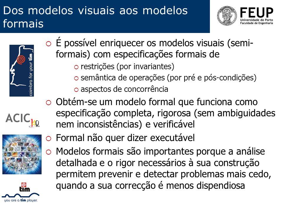 Dos modelos visuais aos modelos formais