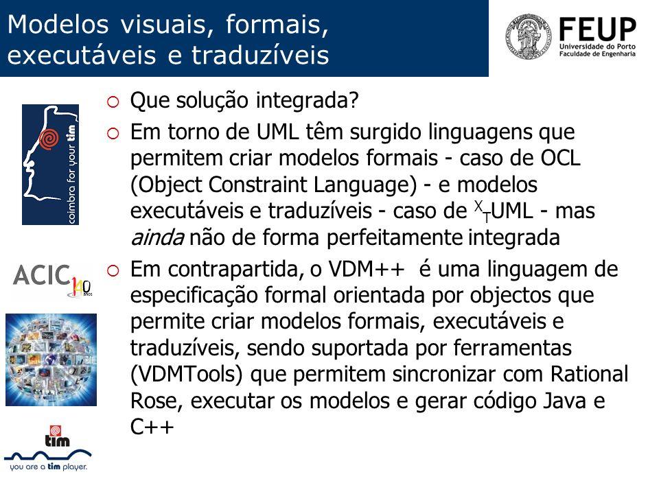 Modelos visuais, formais, executáveis e traduzíveis