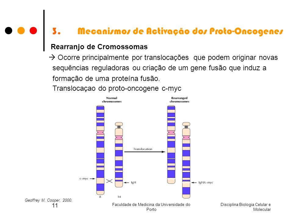 Mecanismos de Activação dos Proto-Oncogenes