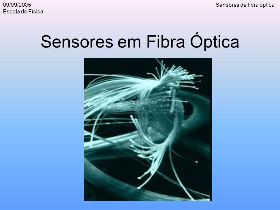 Sensores em Fibra Óptica